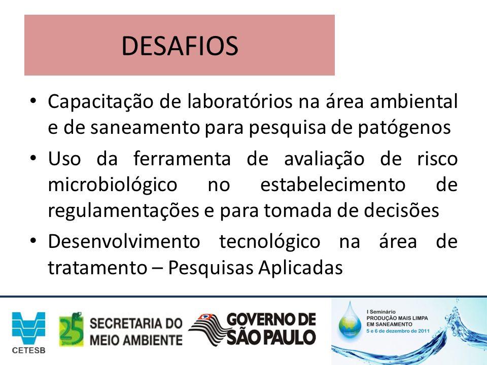 DESAFIOS Capacitação de laboratórios na área ambiental e de saneamento para pesquisa de patógenos Uso da ferramenta de avaliação de risco microbiológi