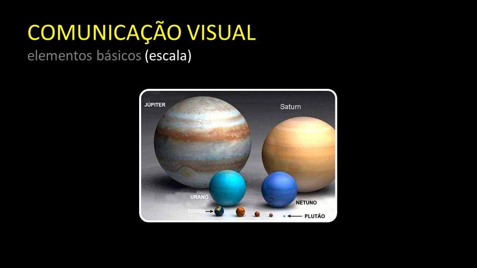 COMUNICAÇÃO VISUAL elementos básicos (dimensão) A dimensão existe no mundo real.