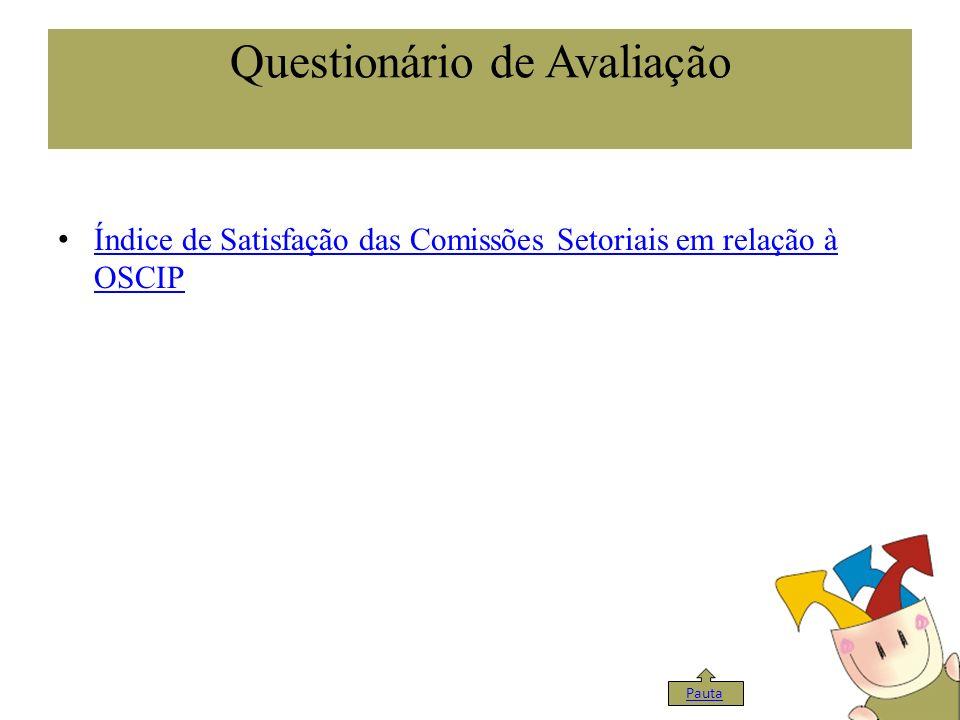 Questionário de Avaliação Índice de Satisfação das Comissões Setoriais em relação à OSCIP Índice de Satisfação das Comissões Setoriais em relação à OS
