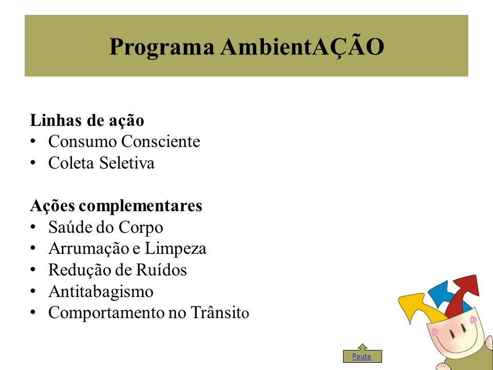 Programa AmbientAÇÃO Linhas de ação Consumo Consciente Coleta Seletiva Ações complementares Saúde do Corpo Arrumação e Limpeza Redução de Ruídos Antit