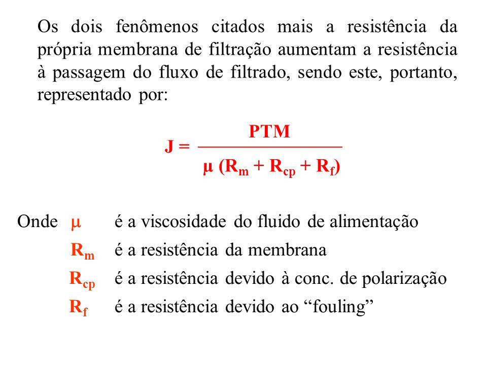 A velocidade de escoamento (v e ) é dada por: v e = a / A t onde: a é a vazão de alimentação de meio (m 3 /h) A t é a área da seção transversal do can