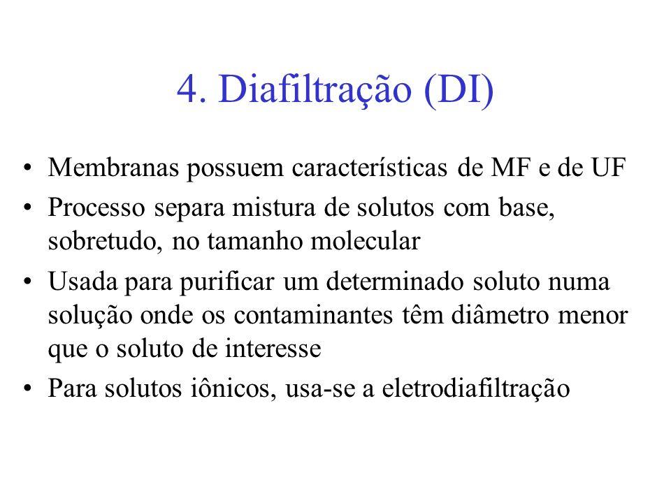 3. Osmose inversa (OI) Usa membranas permeáveis à água mas não aos sais inorgânicos e pequenas moléculas orgânicas Membranas de poros menores que UF,