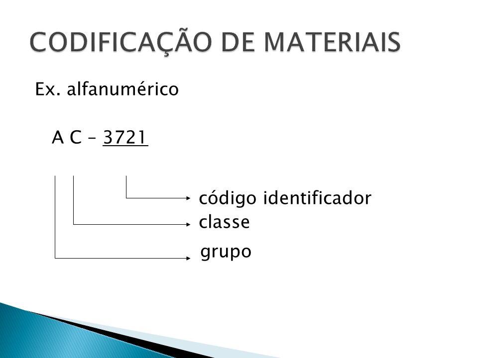 Ex. alfanumérico A C – 3721 código identificador classe grupo
