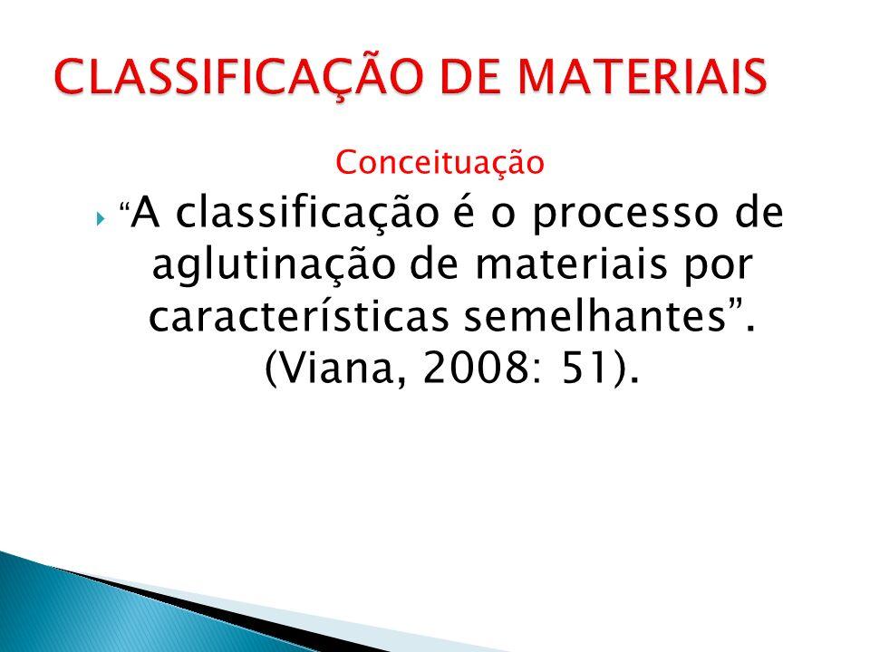 Conceituação A classificação é o processo de aglutinação de materiais por características semelhantes.