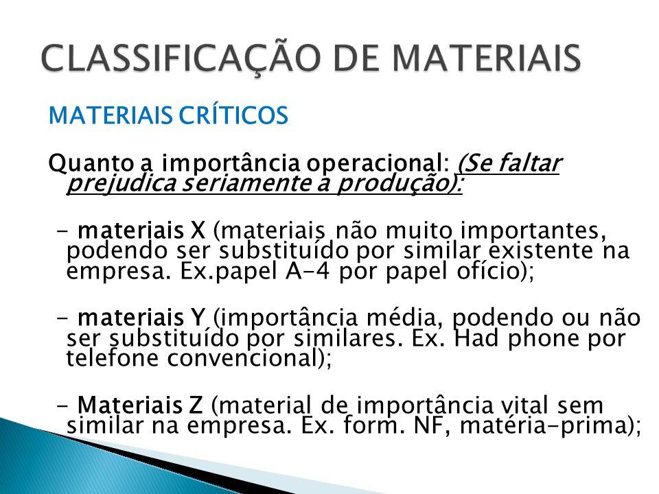 MATERIAIS CRÍTICOS Quanto a importância operacional: (Se faltar prejudica seriamente a produção): - materiais X (materiais não muito importantes, podendo ser substituído por similar existente na empresa.
