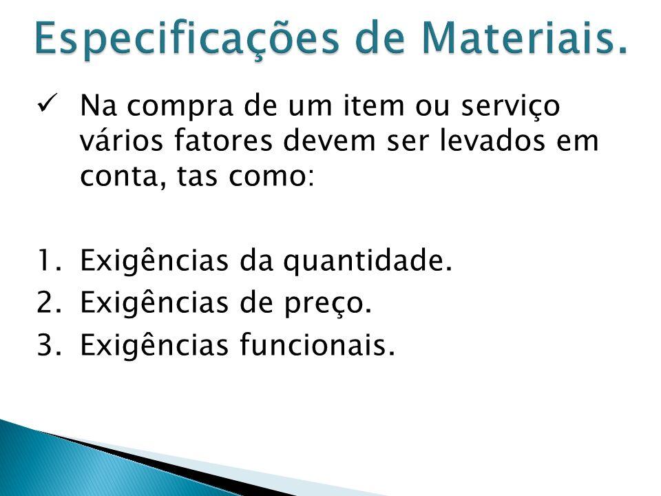 Na compra de um item ou serviço vários fatores devem ser levados em conta, tas como: 1.Exigências da quantidade.