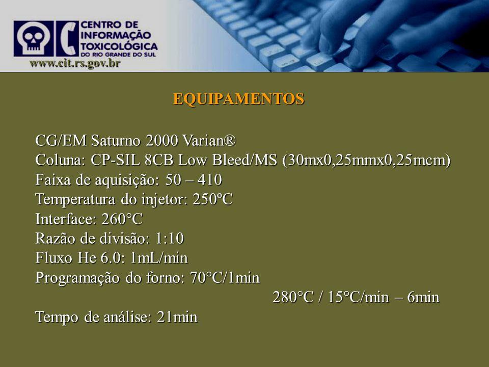www.cit.rs.gov.br CG/EM Saturno 2000 Varian® CG/EM Saturno 2000 Varian® Coluna: CP-SIL 8CB Low Bleed/MS (30mx0,25mmx0,25mcm) Coluna: CP-SIL 8CB Low Bl