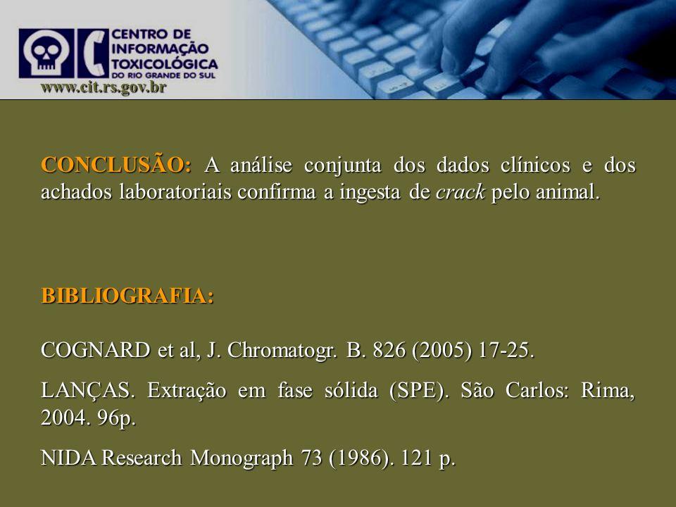 www.cit.rs.gov.br CONCLUSÃO: A análise conjunta dos dados clínicos e dos achados laboratoriais confirma a ingesta de crack pelo animal. BIBLIOGRAFIA: