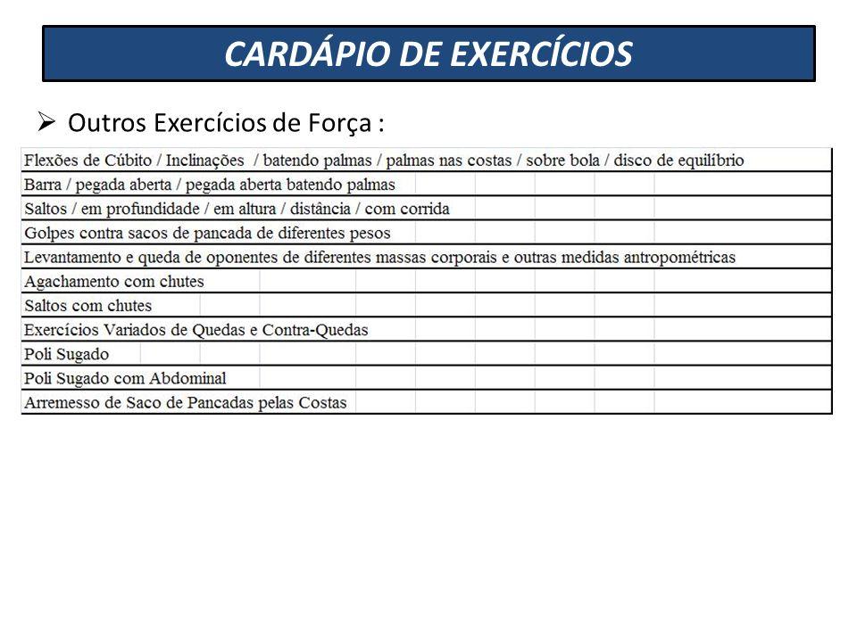 Outros Exercícios de Força : CARDÁPIO DE EXERCÍCIOS