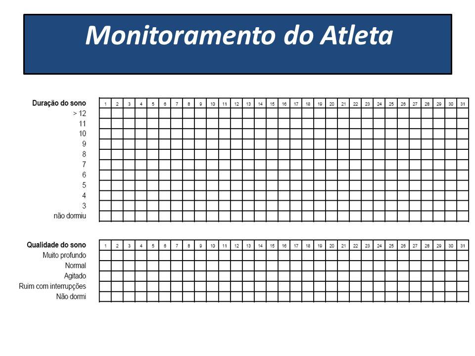 Monitoramento do Atleta