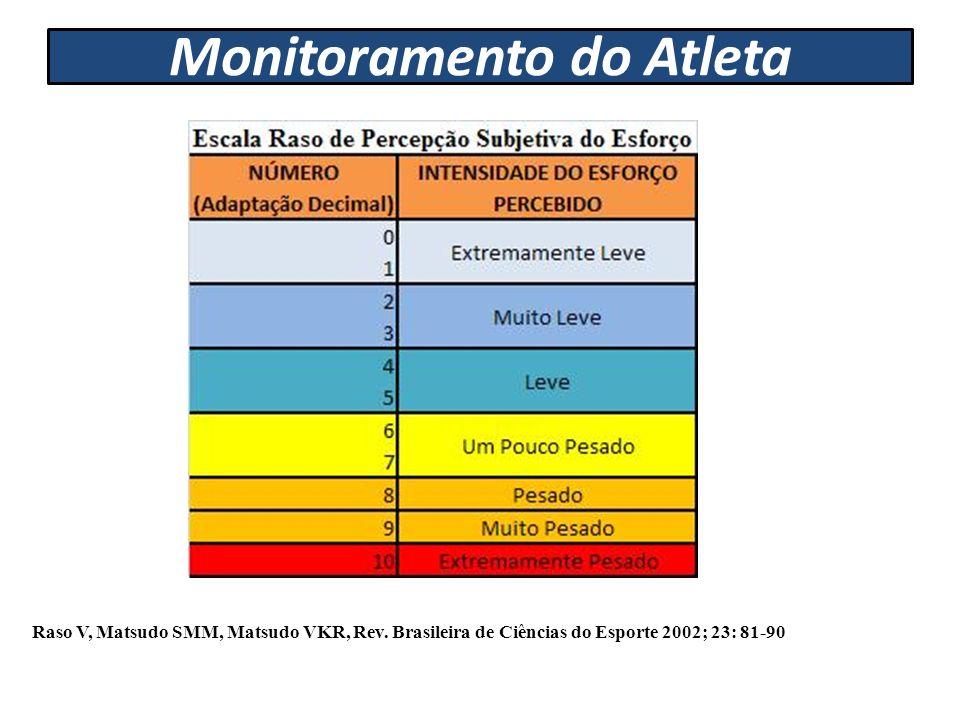 Raso V, Matsudo SMM, Matsudo VKR, Rev. Brasileira de Ciências do Esporte 2002; 23: 81-90
