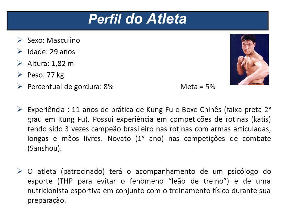Sexo: Masculino Idade: 29 anos Altura: 1,82 m Peso: 77 kg Percentual de gordura: 8% Meta = 5% Experiência : 11 anos de prática de Kung Fu e Boxe Chinê