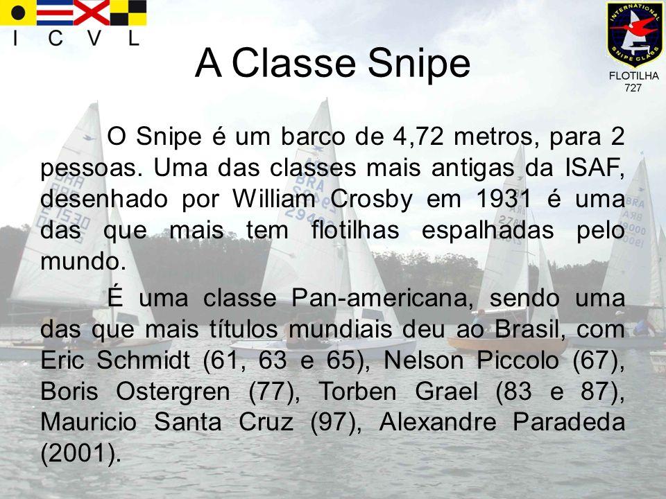 A Classe Snipe O Snipe é um barco de 4,72 metros, para 2 pessoas. Uma das classes mais antigas da ISAF, desenhado por William Crosby em 1931 é uma das