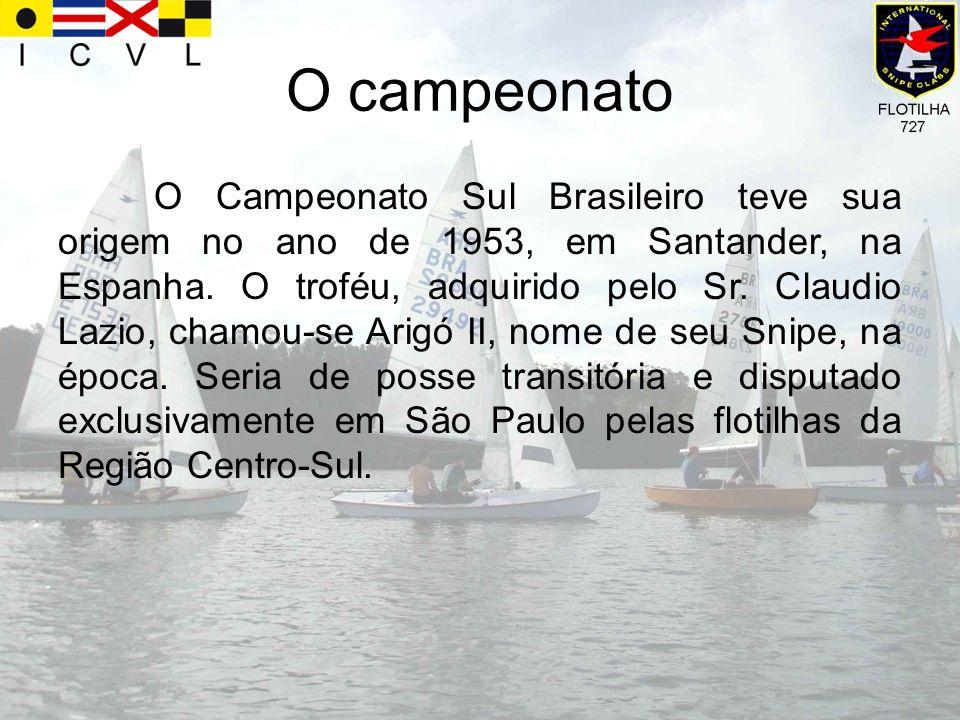 O campeonato O Campeonato Sul Brasileiro teve sua origem no ano de 1953, em Santander, na Espanha. O troféu, adquirido pelo Sr. Claudio Lazio, chamou-