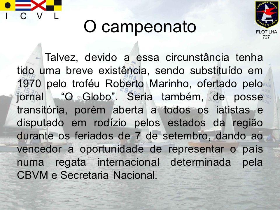 O campeonato Talvez, devido a essa circunstância tenha tido uma breve existência, sendo substituído em 1970 pelo troféu Roberto Marinho, ofertado pelo