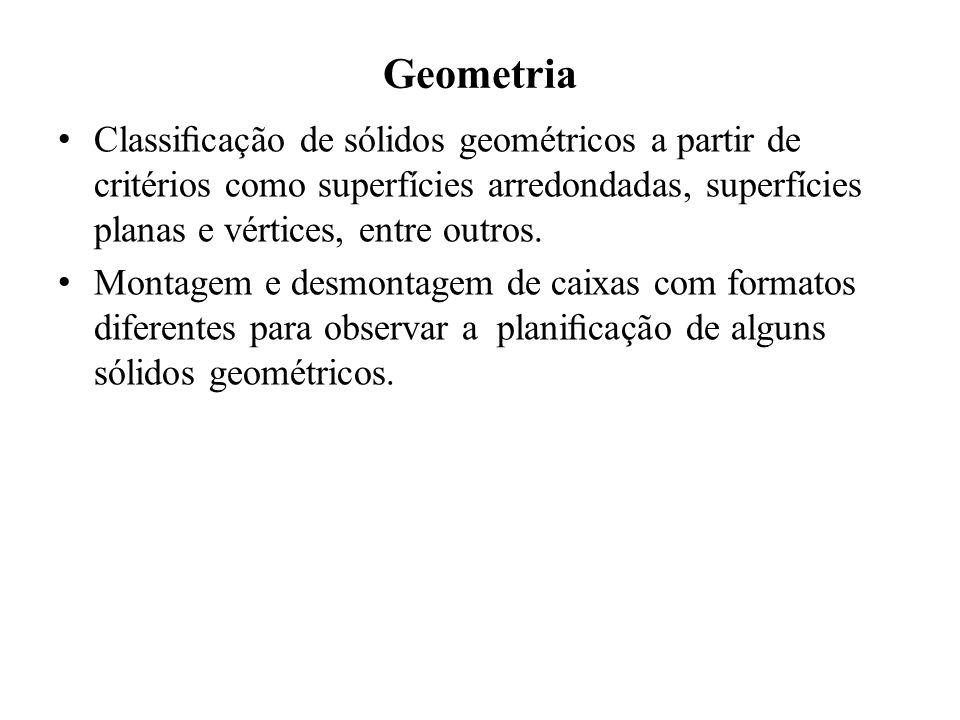 Geometria Classicação de sólidos geométricos a partir de critérios como superfícies arredondadas, superfícies planas e vértices, entre outros. Montage