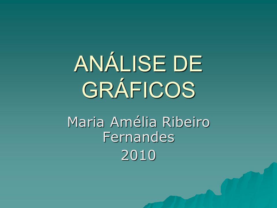 ANÁLISE DE GRÁFICOS Maria Amélia Ribeiro Fernandes 2010