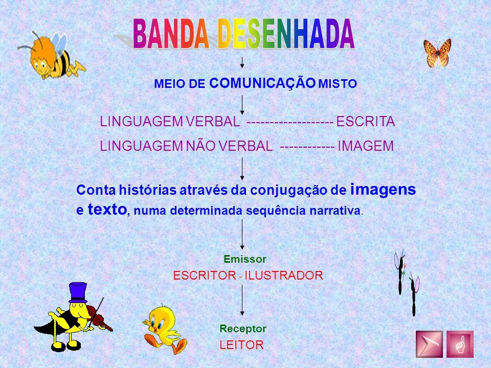 A Banda Desenhada em Portugal Linguagem da BD Desenvolvimento da BD Representação gráfica da BD Origem da BDOrigem Cronologia da BD