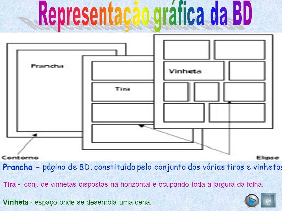 Prancha - página de BD, constituída pelo conjunto das várias tiras e vinhetas. Tira - conj. de vinhetas dispostas na horizontal e ocupando toda a larg
