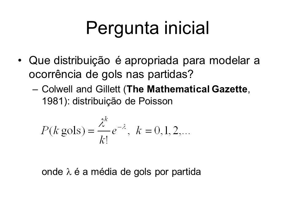 Pergunta inicial Que distribuição é apropriada para modelar a ocorrência de gols nas partidas? –Colwell and Gillett (The Mathematical Gazette, 1981):