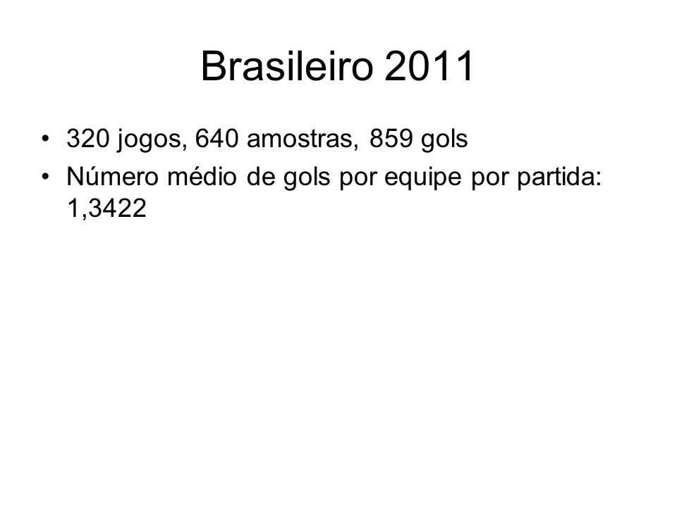 Brasileiro 2011 320 jogos, 640 amostras, 859 gols Número médio de gols por equipe por partida: 1,3422