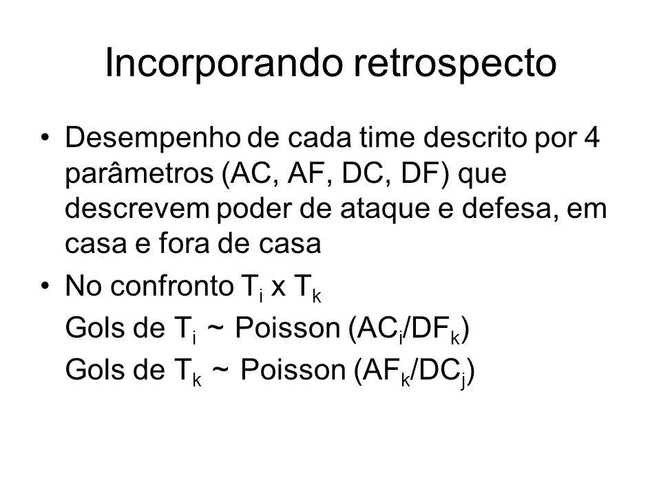 Incorporando retrospecto Desempenho de cada time descrito por 4 parâmetros (AC, AF, DC, DF) que descrevem poder de ataque e defesa, em casa e fora de