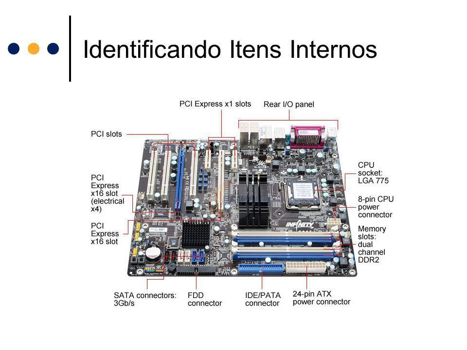 Identificando Itens Internos