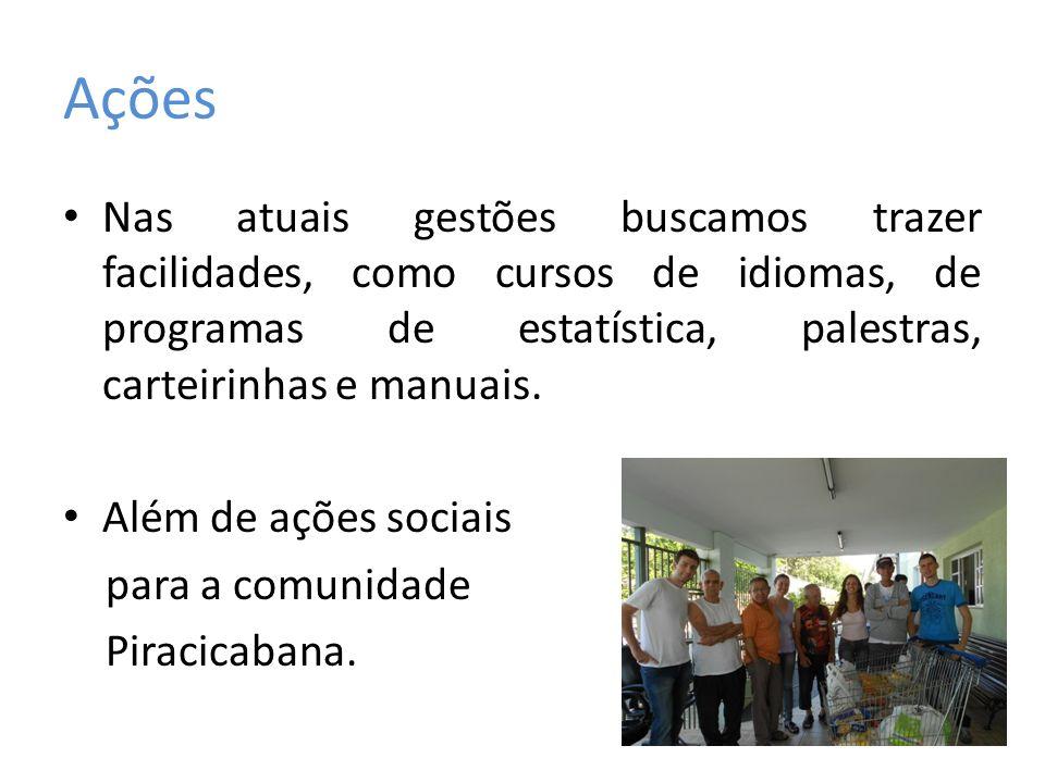 Ações Nas atuais gestões buscamos trazer facilidades, como cursos de idiomas, de programas de estatística, palestras, carteirinhas e manuais.