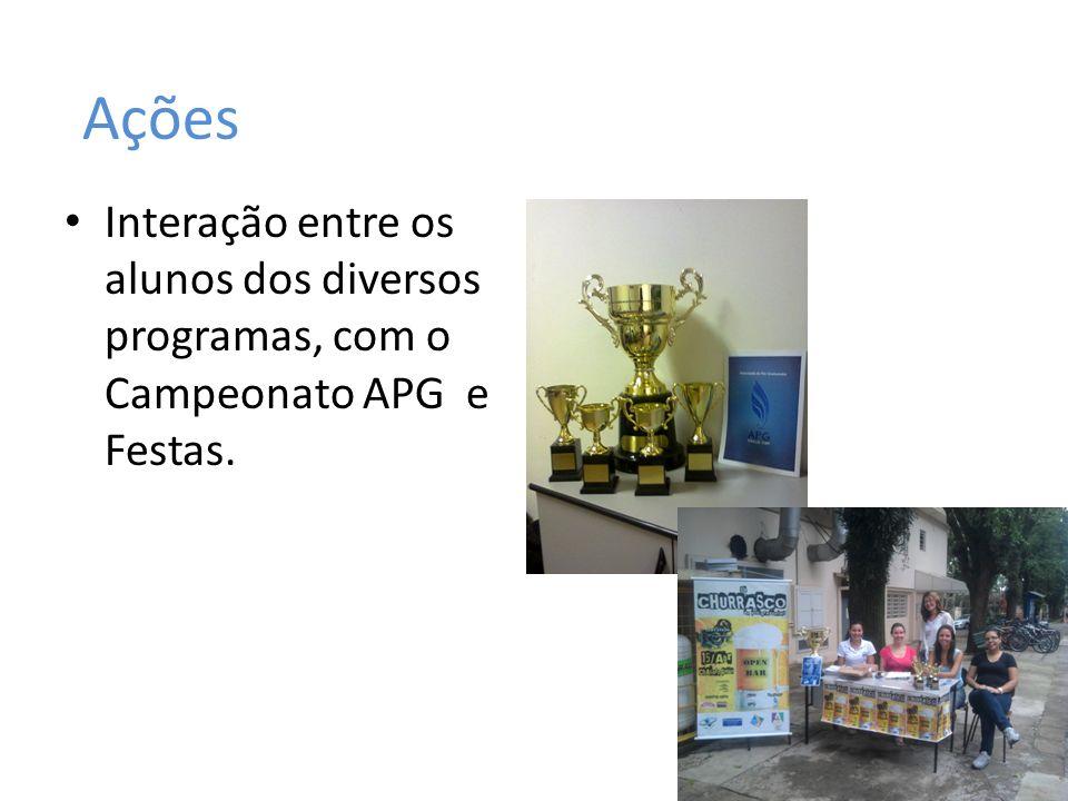 Interação entre os alunos dos diversos programas, com o Campeonato APG e Festas. Ações