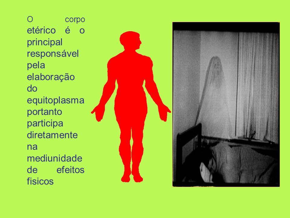 O corpo etérico é o principal responsável pela elaboração do equitoplasma portanto participa diretamente na mediunidade de efeitos fisicos