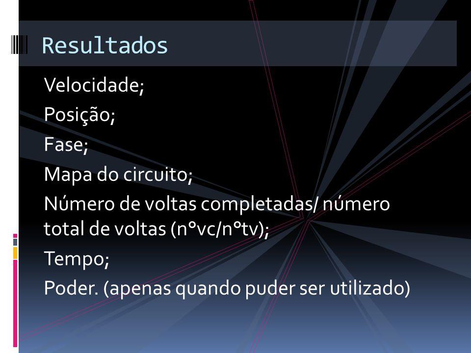 Velocidade; Posição; Fase; Mapa do circuito; Número de voltas completadas/ número total de voltas (n°vc/n°tv); Tempo; Poder. (apenas quando puder ser