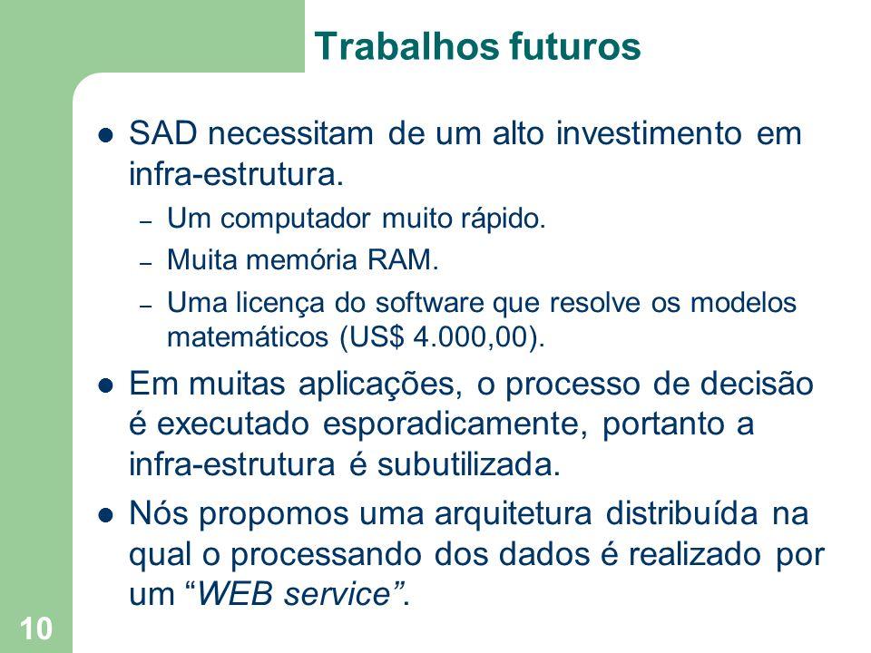 10 Trabalhos futuros SAD necessitam de um alto investimento em infra-estrutura. – Um computador muito rápido. – Muita memória RAM. – Uma licença do so