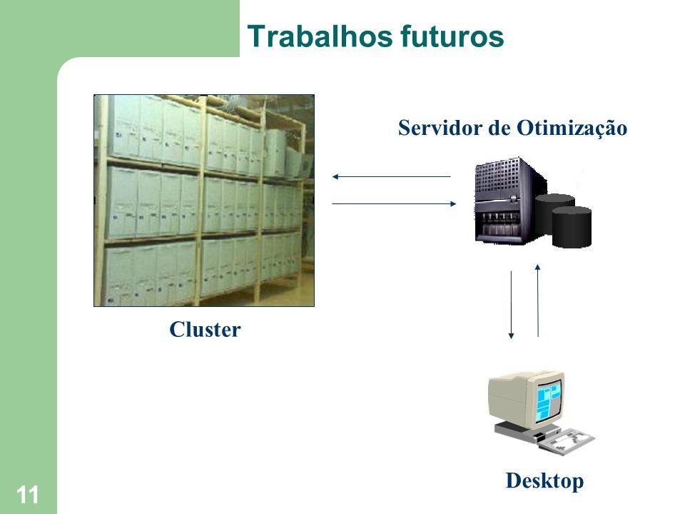 11 Trabalhos futuros Cluster Servidor de Otimização Desktop