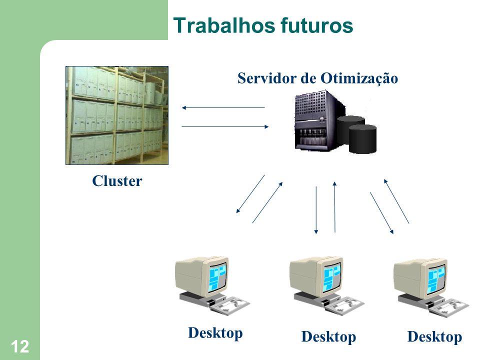 12 Trabalhos futuros Cluster Desktop Servidor de Otimização