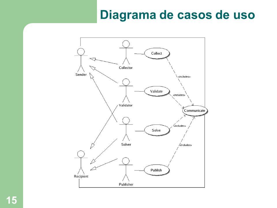 15 Diagrama de casos de uso