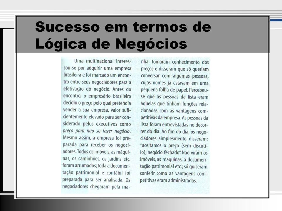 Sucesso em termos de Lógica de Negócios