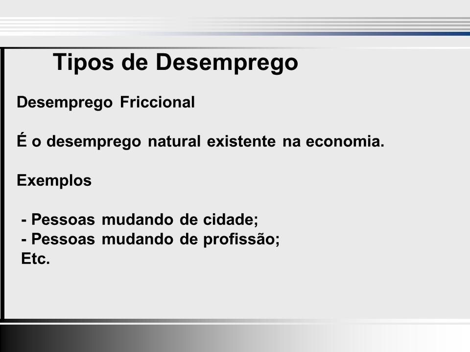 Tipos de Desemprego Desemprego Friccional É o desemprego natural existente na economia.