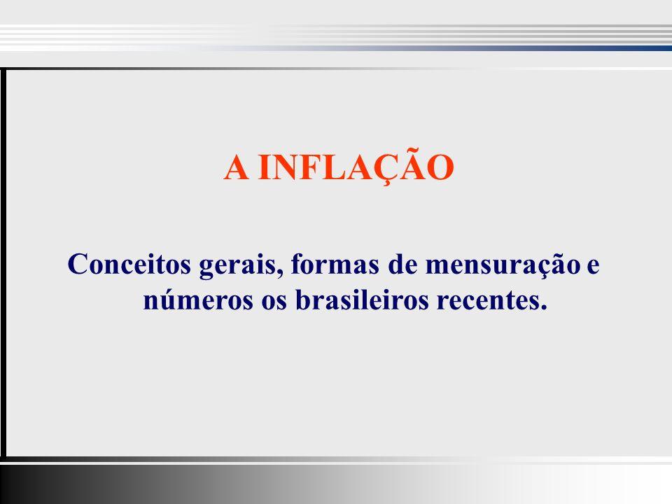 A INFLAÇÃO Conceitos gerais, formas de mensuração e números os brasileiros recentes.