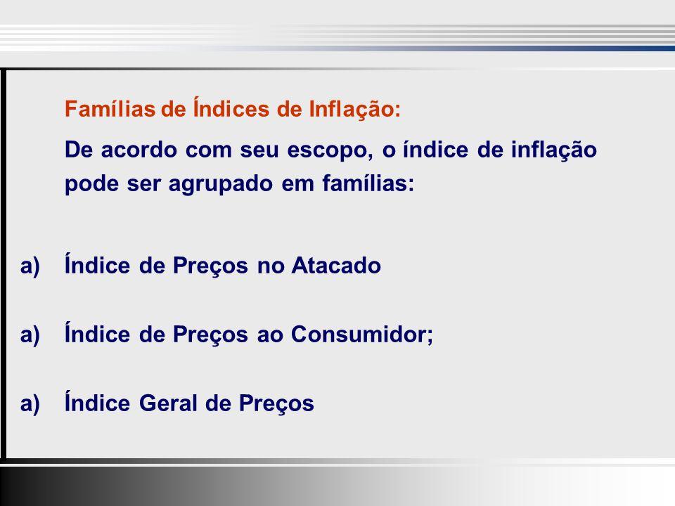 Famílias de Índices de Inflação: De acordo com seu escopo, o índice de inflação pode ser agrupado em famílias: a)Índice de Preços no Atacado a)Índice de Preços ao Consumidor; a)Índice Geral de Preços