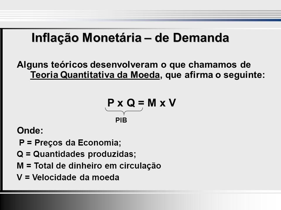 Inflação Monetária – de Demanda Alguns teóricos desenvolveram o que chamamos de Teoria Quantitativa da Moeda, que afirma o seguinte: P x Q = M x V Onde: P = Preços da Economia; Q = Quantidades produzidas; M = Total de dinheiro em circulação V = Velocidade da moeda PIB