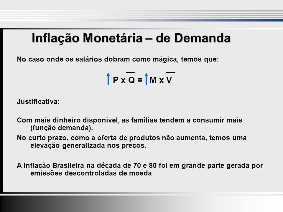 Inflação Monetária – de Demanda No caso onde os salários dobram como mágica, temos que: P x Q = M x V Justificativa: Com mais dinheiro disponível, as famílias tendem a consumir mais (função demanda).
