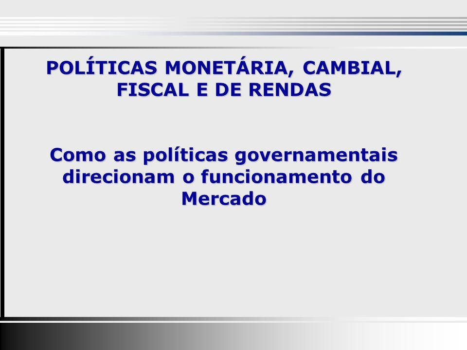 POLÍTICAS MONETÁRIA, CAMBIAL, FISCAL E DE RENDAS Como as políticas governamentais direcionam o funcionamento do Mercado