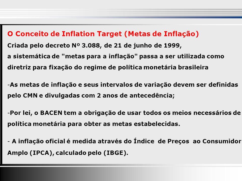 O Conceito de Inflation Target (Metas de Inflação) Criada pelo decreto Nº 3.088, de 21 de junho de 1999, a sistemática de metas para a inflação passa a ser utilizada como diretriz para fixação do regime de política monetária brasileira -As metas de inflação e seus intervalos de variação devem ser definidas pelo CMN e divulgadas com 2 anos de antecedência; -Por lei, o BACEN tem a obrigação de usar todos os meios necessários de política monetária para obter as metas estabelecidas.