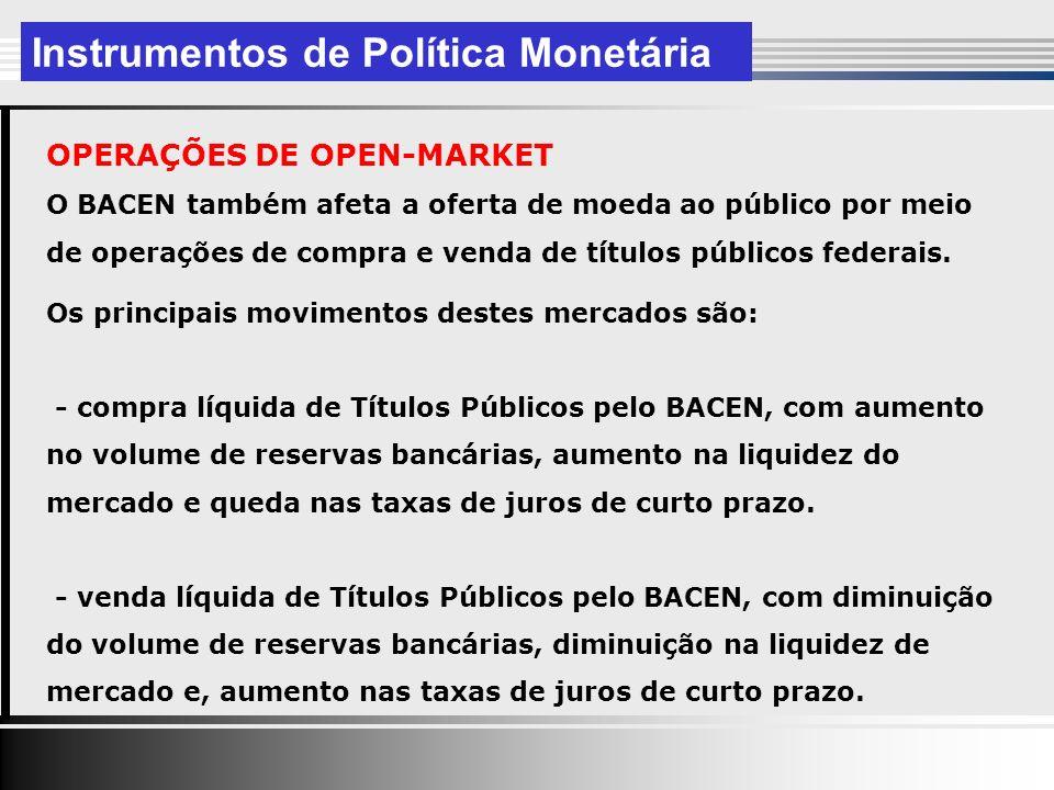 OPERAÇÕES DE OPEN-MARKET O BACEN também afeta a oferta de moeda ao público por meio de operações de compra e venda de títulos públicos federais.