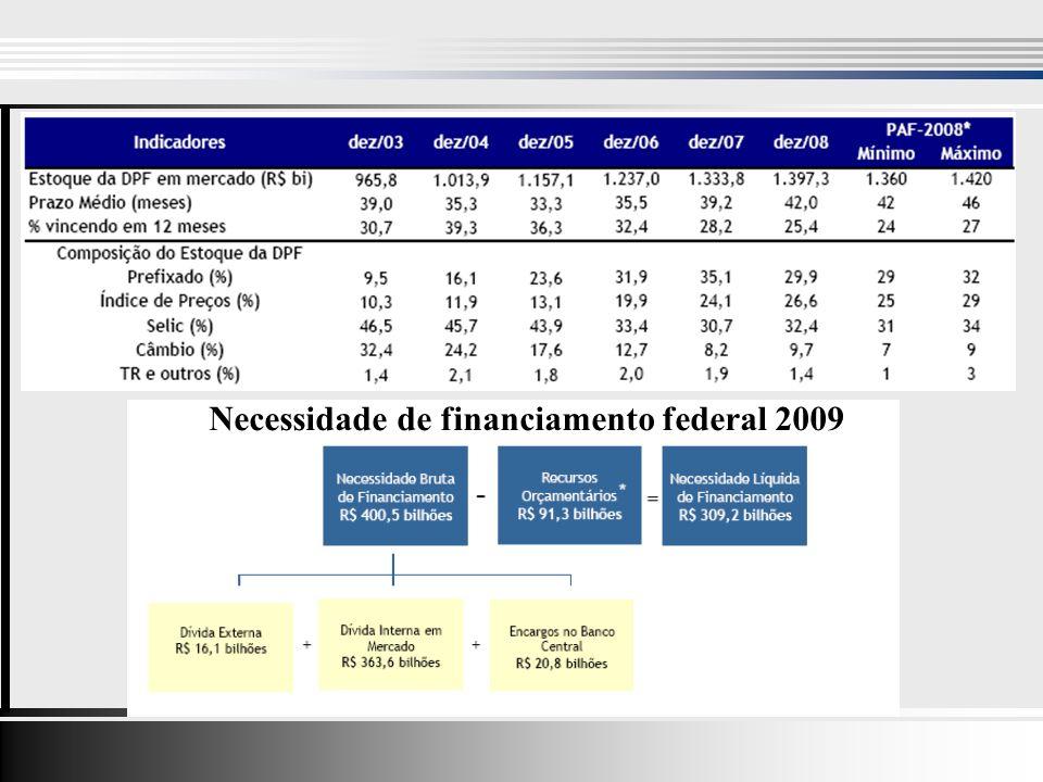 Necessidade de financiamento federal 2009