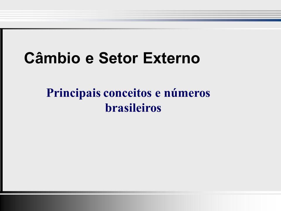 Câmbio e Setor Externo Principais conceitos e números brasileiros
