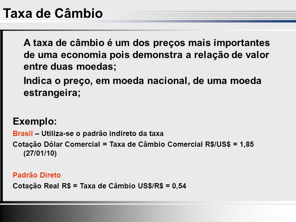 Taxa de Câmbio A taxa de câmbio é um dos preços mais importantes de uma economia pois demonstra a relação de valor entre duas moedas; Indica o preço, em moeda nacional, de uma moeda estrangeira; Exemplo: Brasil – Utiliza-se o padrão indireto da taxa Cotação Dólar Comercial = Taxa de Câmbio Comercial R$/US$ = 1,85 (27/01/10) Padrão Direto Cotação Real R$ = Taxa de Câmbio US$/R$ = 0,54