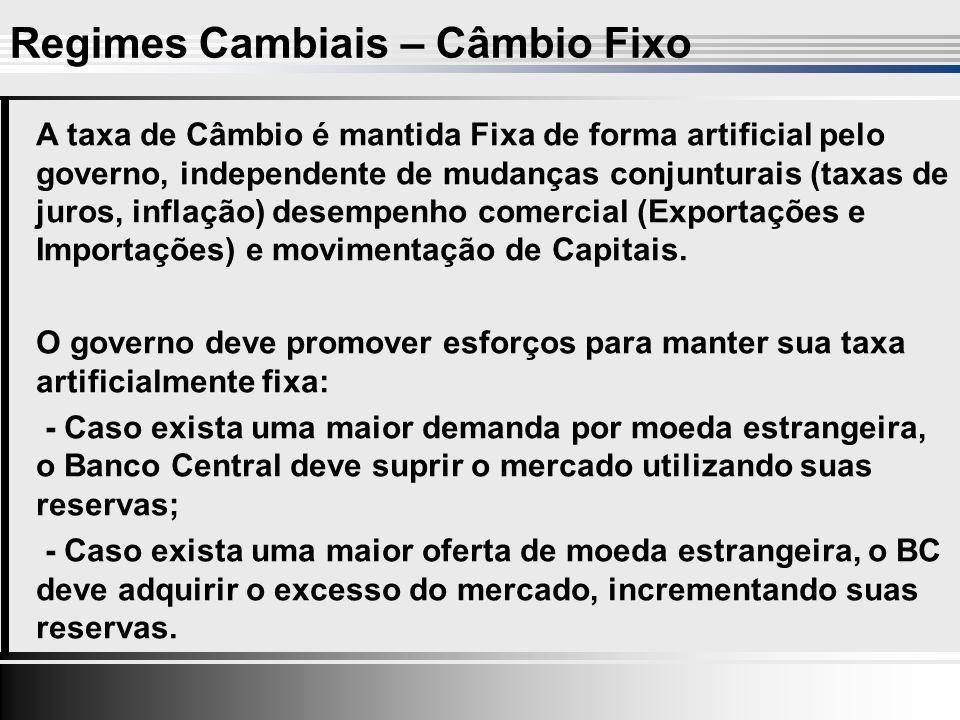 Regimes Cambiais – Câmbio Fixo A taxa de Câmbio é mantida Fixa de forma artificial pelo governo, independente de mudanças conjunturais (taxas de juros, inflação) desempenho comercial (Exportações e Importações) e movimentação de Capitais.