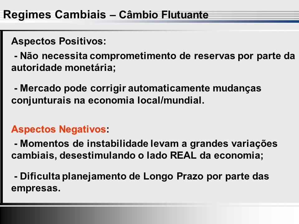 Regimes Cambiais – Câmbio Flutuante Aspectos Positivos: - Não necessita comprometimento de reservas por parte da autoridade monetária; - Mercado pode corrigir automaticamente mudanças conjunturais na economia local/mundial.