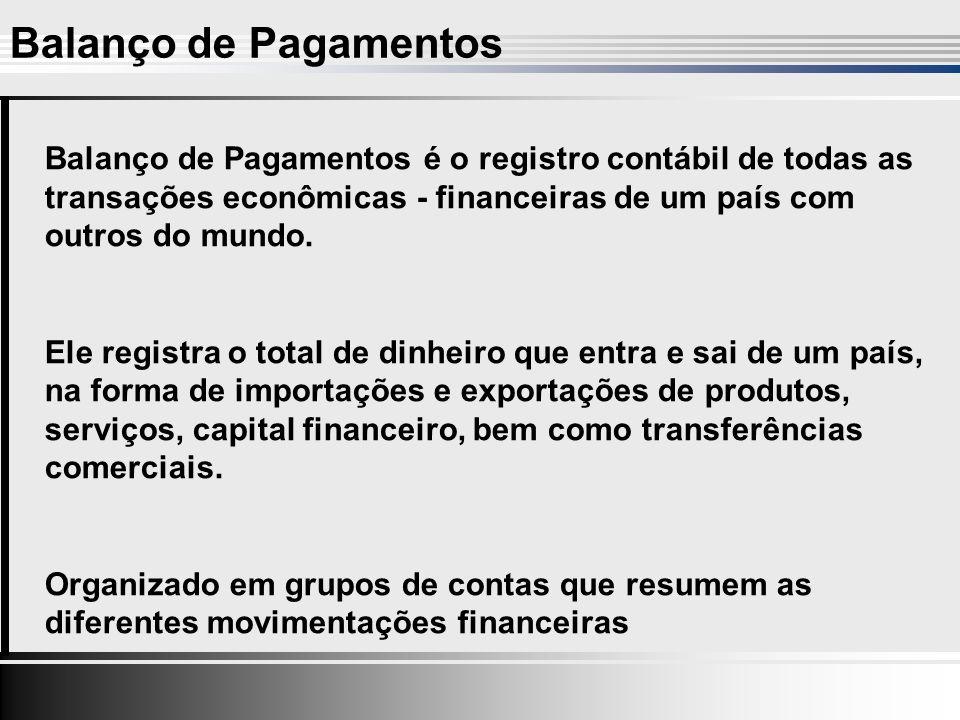 Balanço de Pagamentos Balanço de Pagamentos é o registro contábil de todas as transações econômicas - financeiras de um país com outros do mundo.